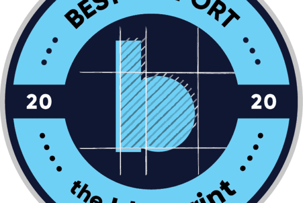 Best Support for Accounting Software 2020
